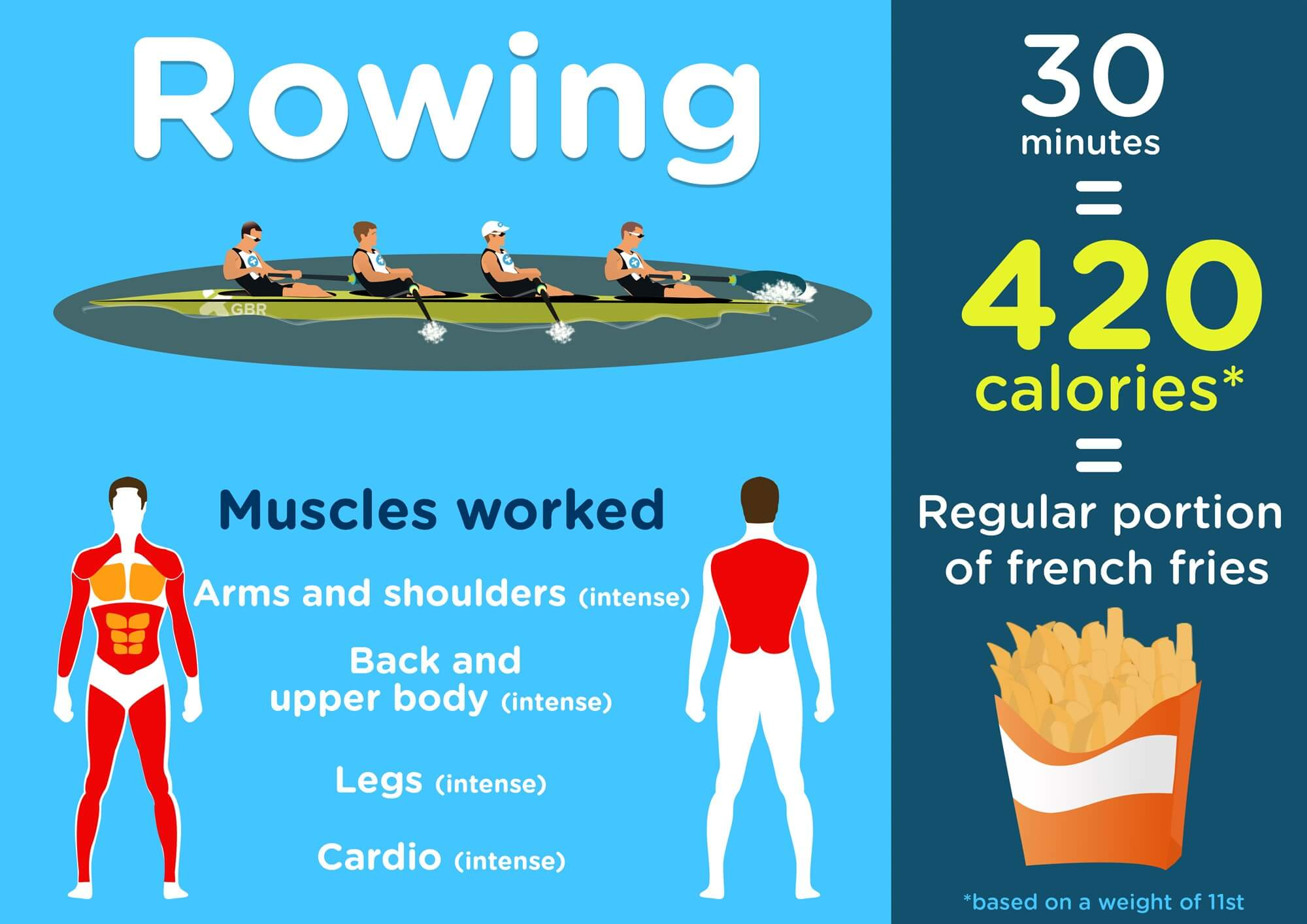 02_Rowing _0.7(1)