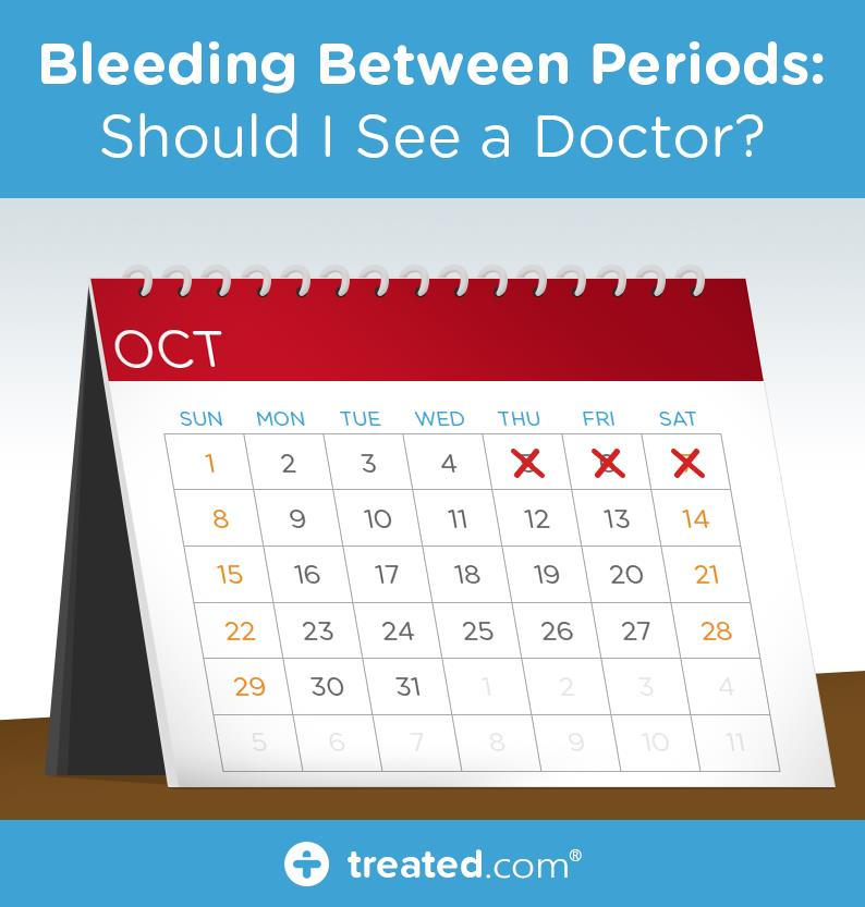 Bleeding Between Periods: Should I See a Doctor?