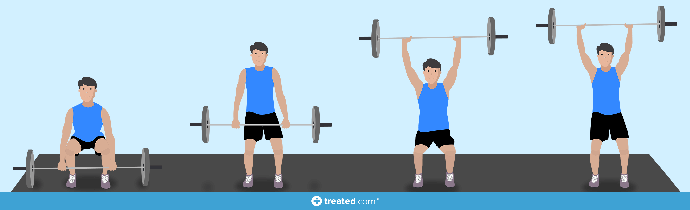 The Treated com Complete A-Z of Gym and Fitness Terms