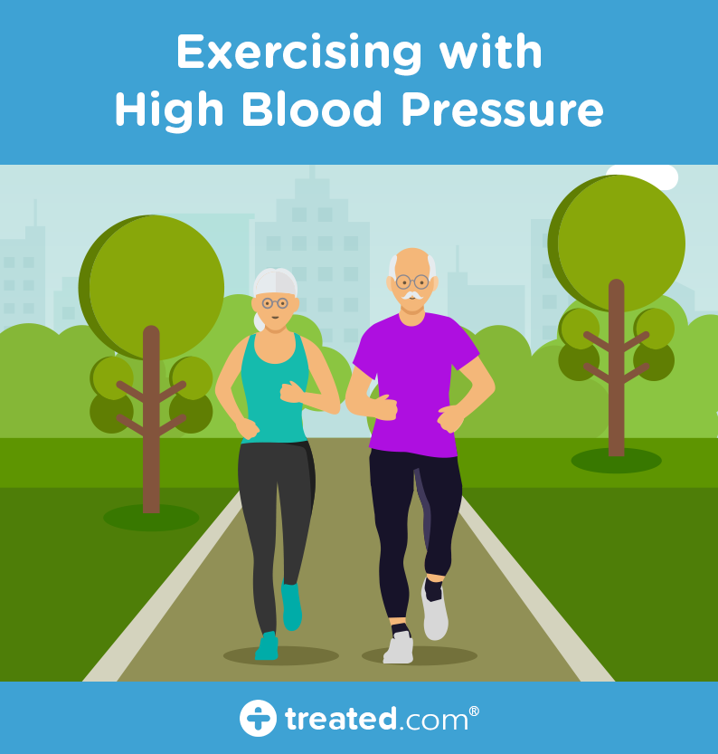 exercising when blood pressure is high
