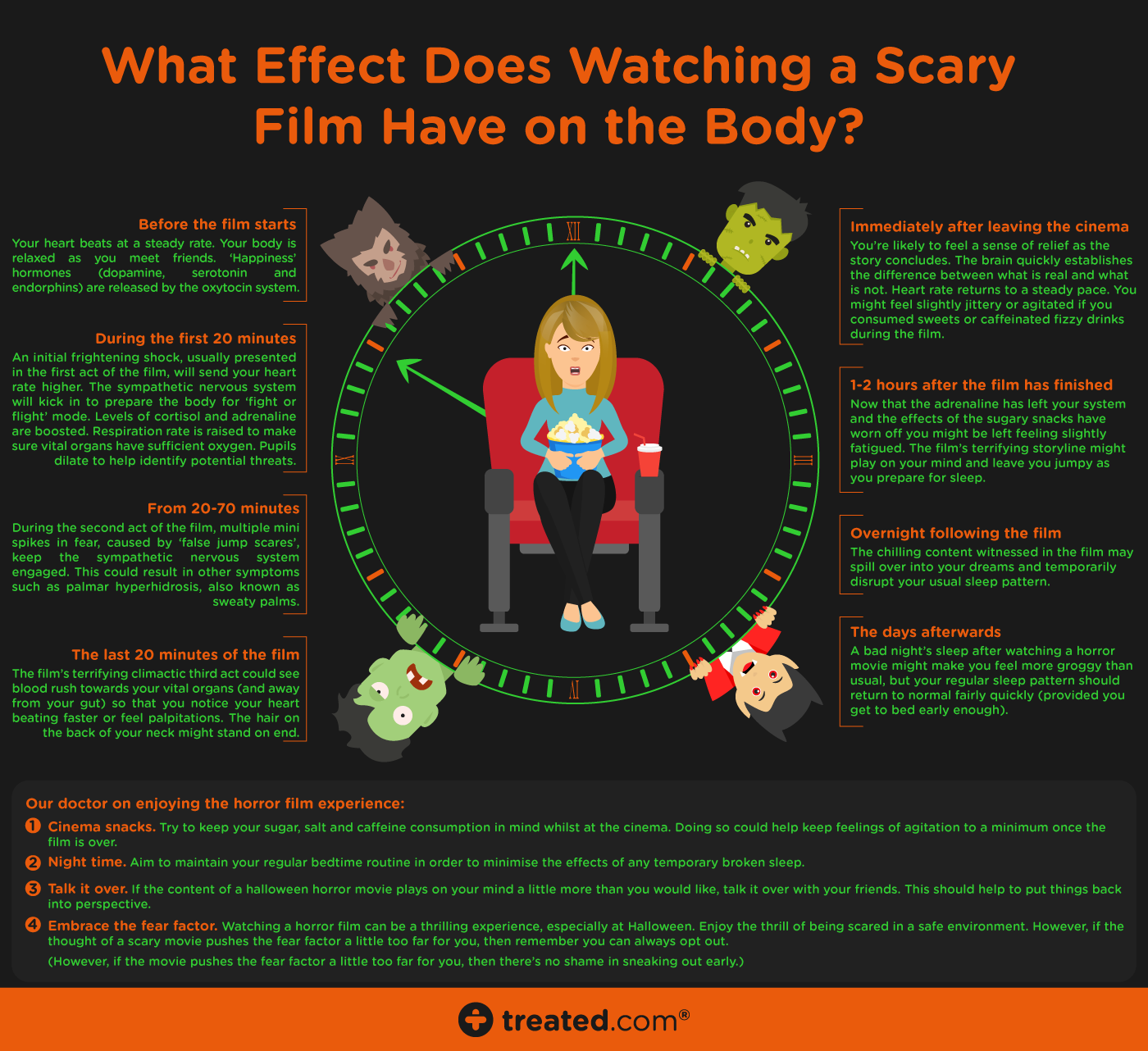 Animal Instincts Movie Watch Online what effect does watching a horror film have on the body?