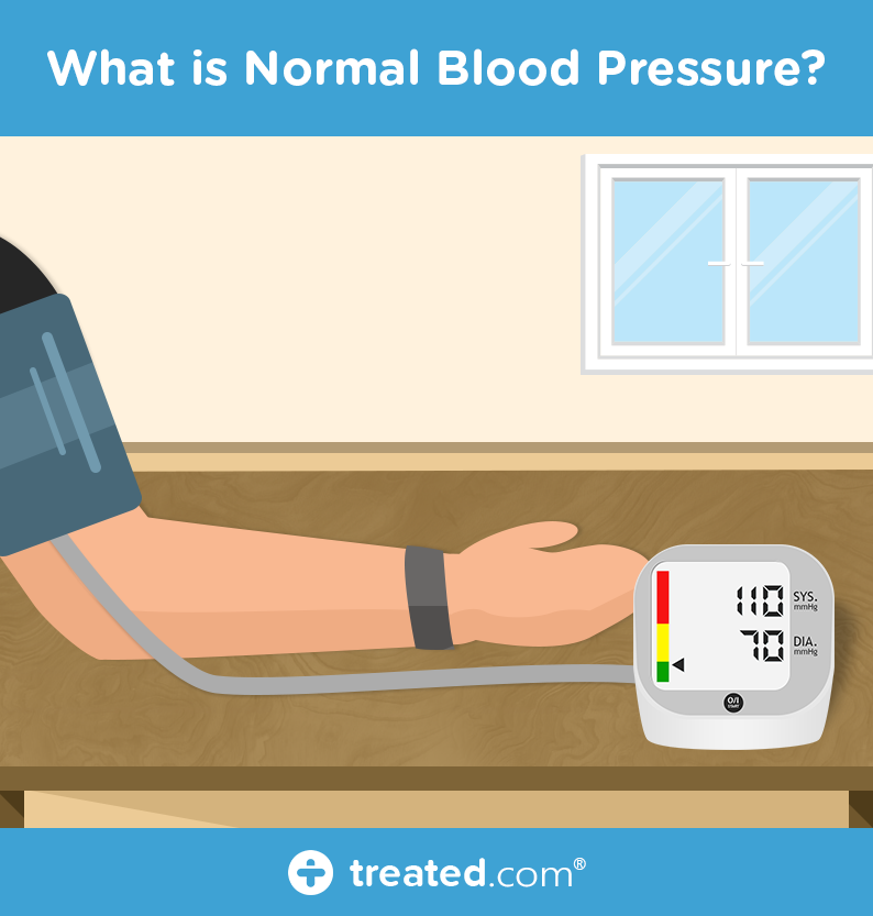 Blood Pressure What Is Normal