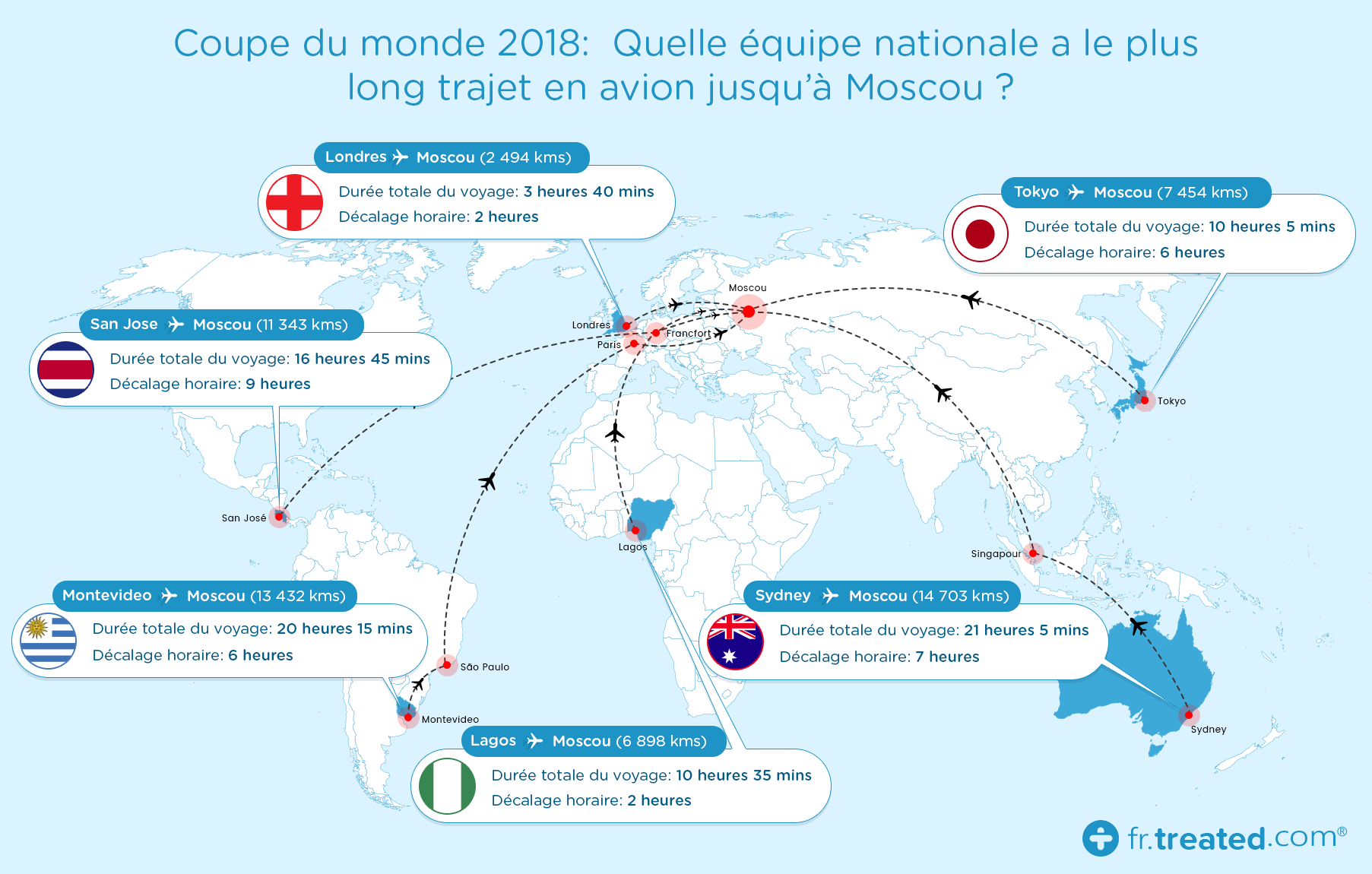 World Cup road map_fr
