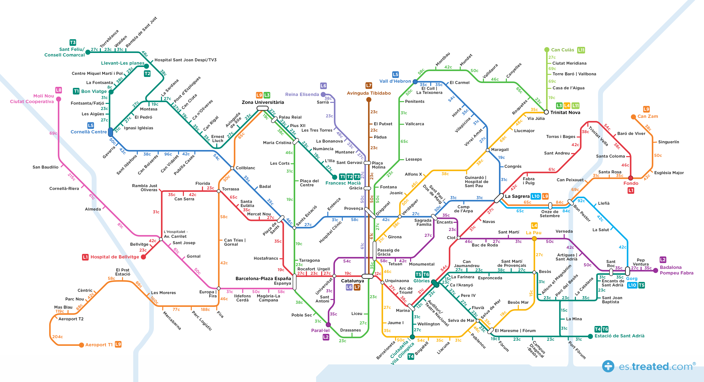 barcelona-tube_tram-map