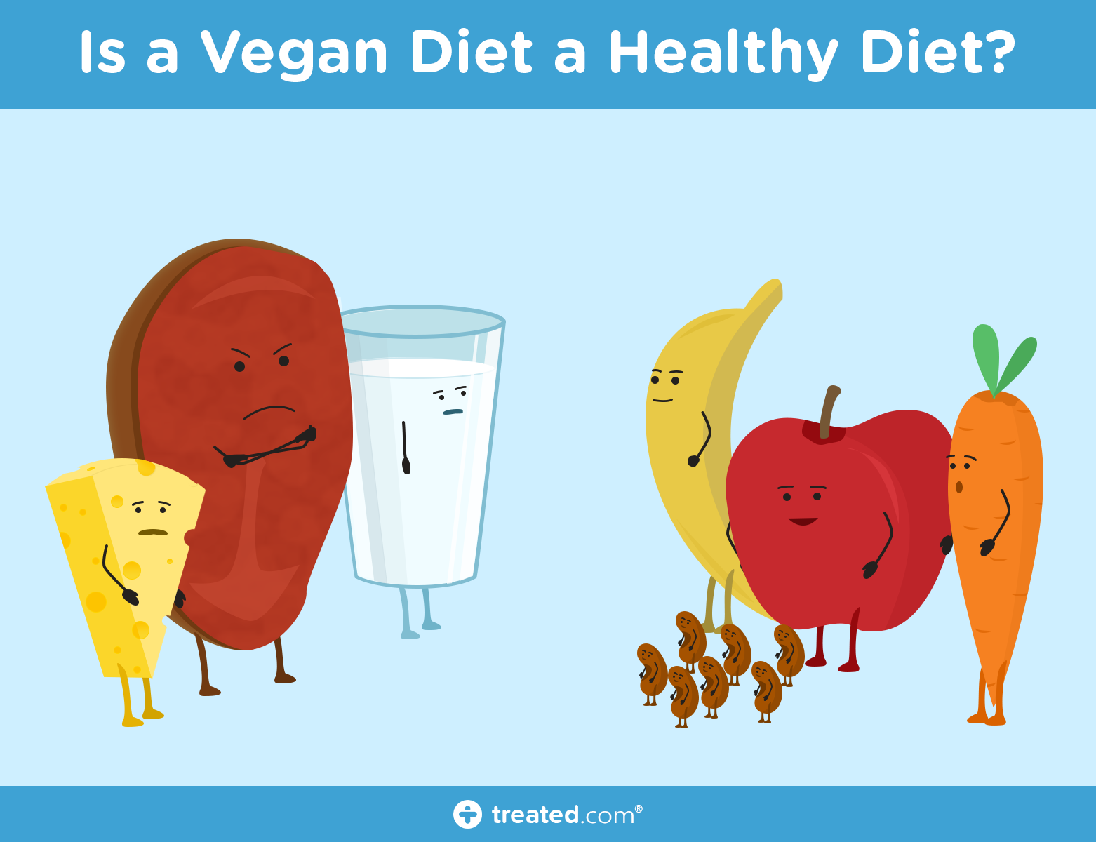 Is -a -Vegan -Diet -a -Healthy -Diet (1)