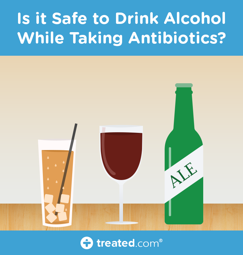 Is -it -Safe -to -Drink -Alcohol -While -Taking -Antibiotics