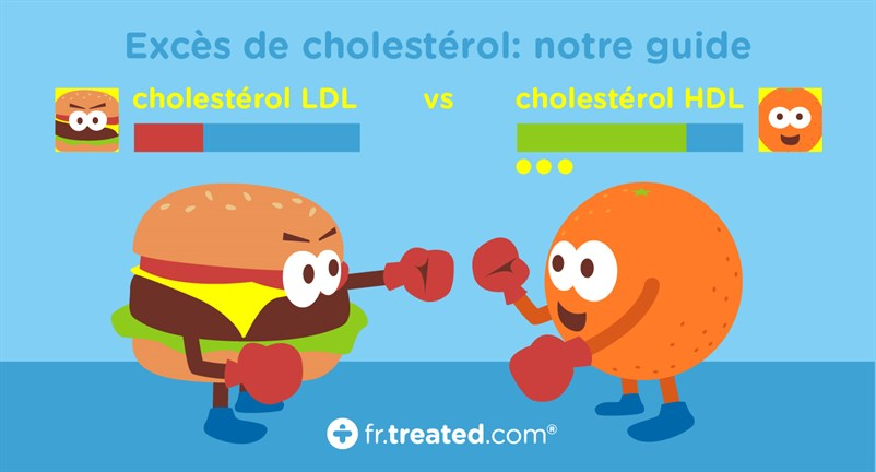 TREATED - Cholesterol Fight Oct 15 Proof 2-01