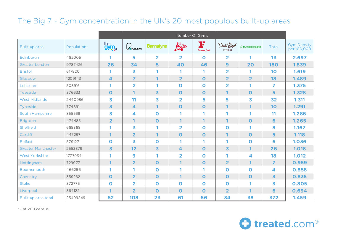 TREATED - Gym Concentrations Mar 16 Proof1