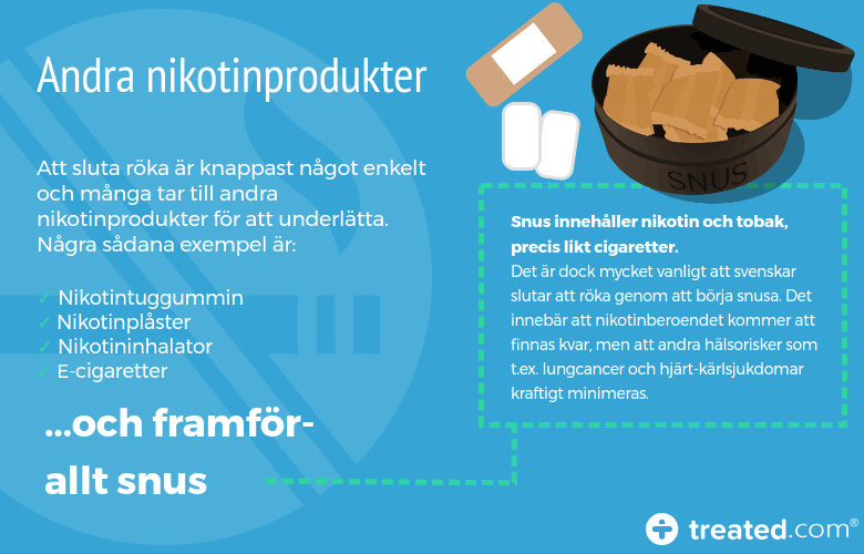 Snus Och Diabetes Treatedcom