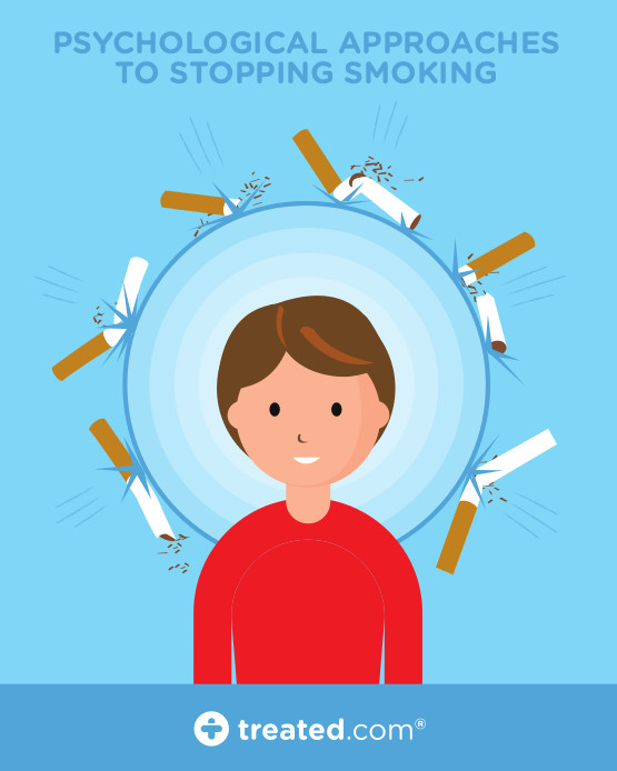 TREATED - Psychological Aproaches To Stop Smoking Jan 16 Proof1